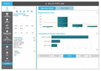 Analytics sales pipeline