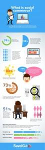 Il social commerce secondo Savel Go